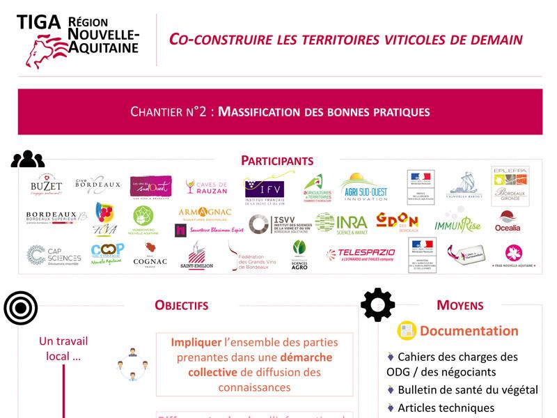Action TIGA, Territoires d'Innovation de Grande Ambition